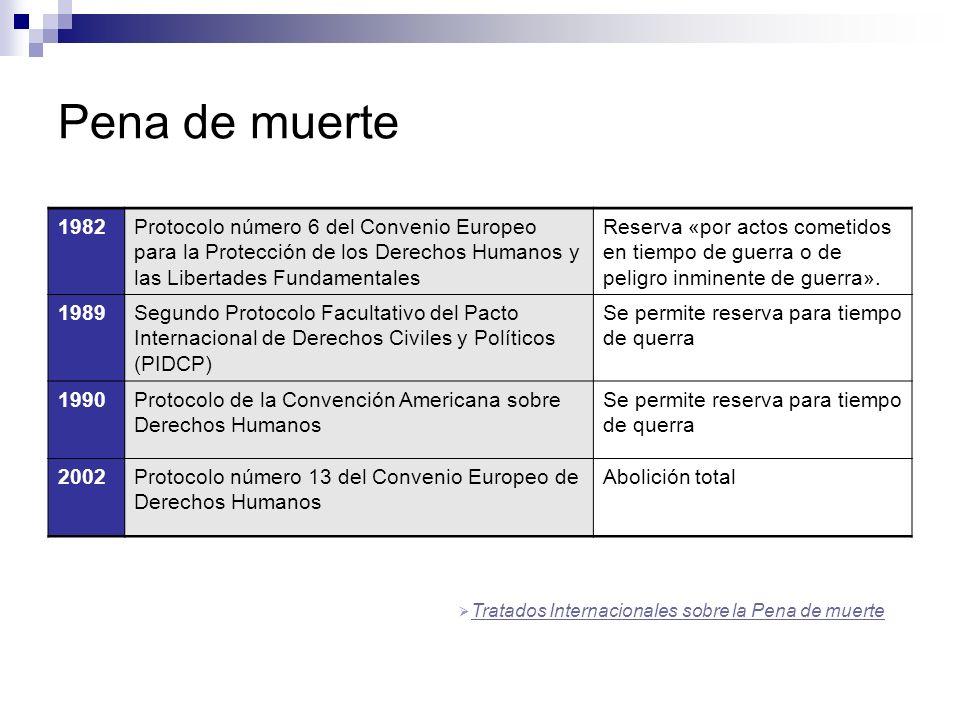 Pena de muerte 1982Protocolo número 6 del Convenio Europeo para la Protección de los Derechos Humanos y las Libertades Fundamentales Reserva «por acto