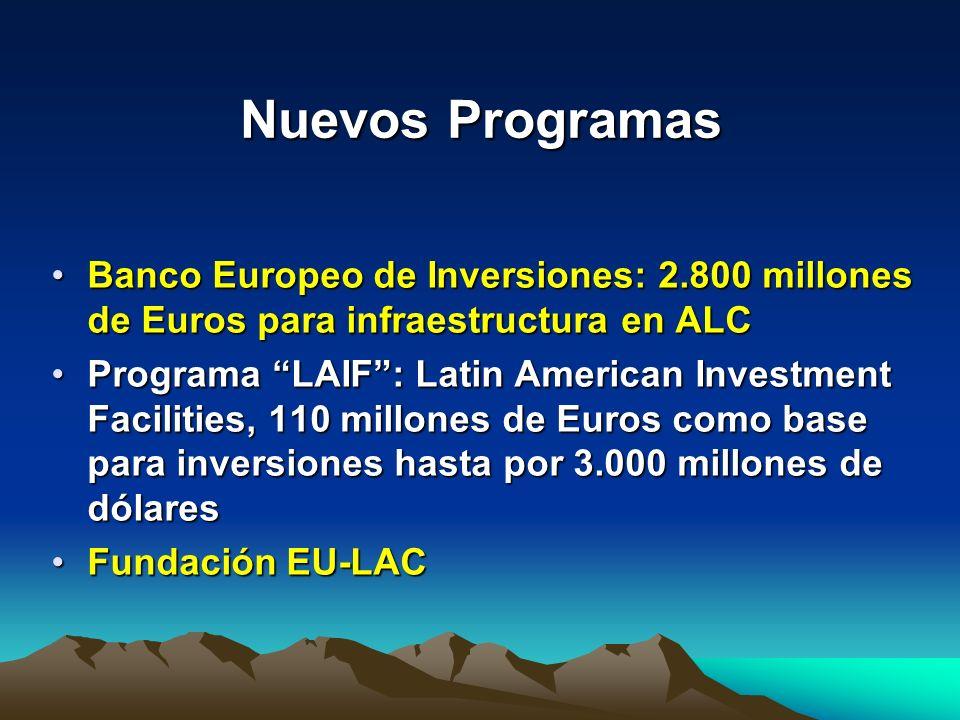 Algunos datos 87.000 Pymes de ALC en proyectos UE87.000 Pymes de ALC en proyectos UE 4.000 profesionales de ALC en programas de formación en la UE 1.300 proyectos de educación superior, Ciencia y Tecnología con la UE1.300 proyectos de educación superior, Ciencia y Tecnología con la UE 700 universidades de ALC en programas con universidades de la UE
