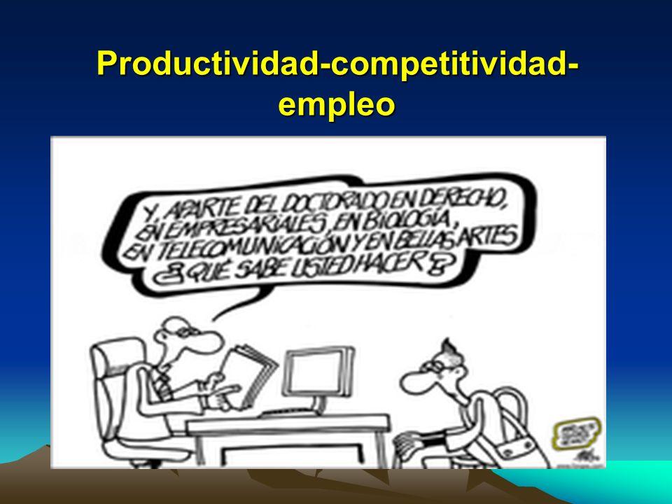 Productividad-competitividad-empleo