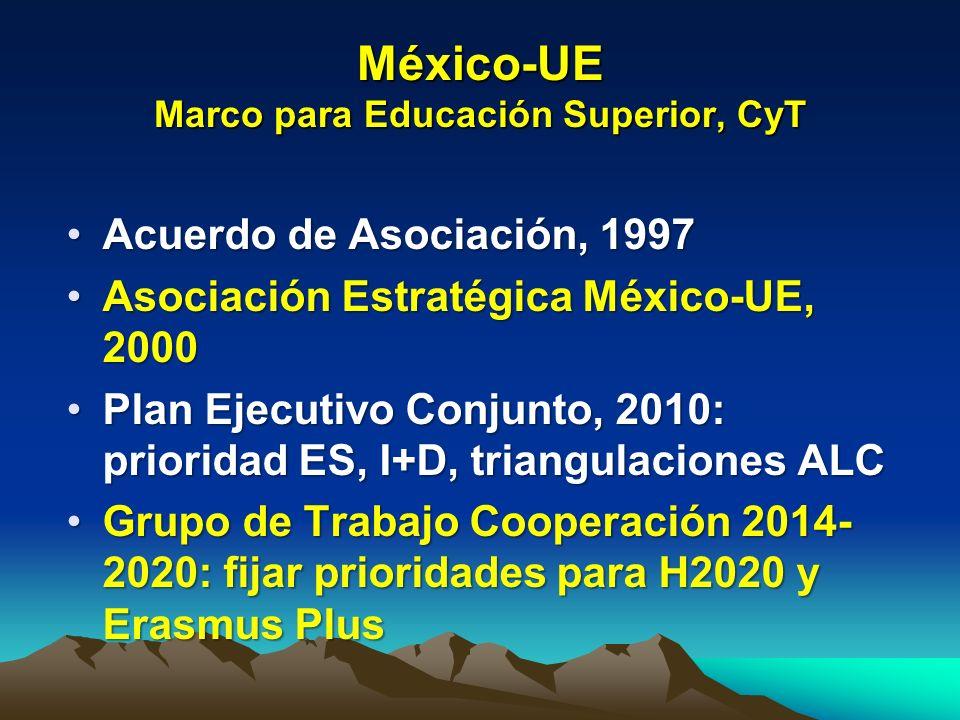 CELAC-UE: PLAN DE ACCIÓN 2013-2015 1.Ciencia, investigación, innovación y tecnología (Iniciativa conjunta de innovación e investigación) 5.