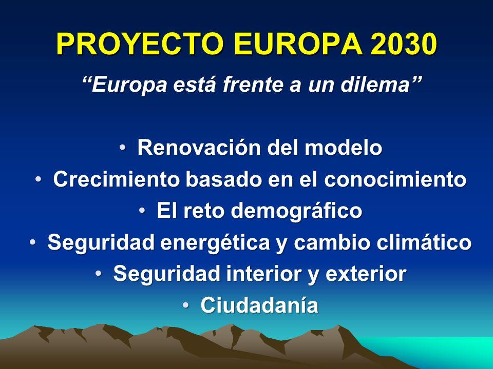 EUROPA 2020 Crecimiento inteligente, sostenible e integrador empleo,empleo, investigación e innovacióninvestigación e innovación cambio climáticocambio climático energíaenergía educacióneducación lucha contra la pobreza.lucha contra la pobreza.