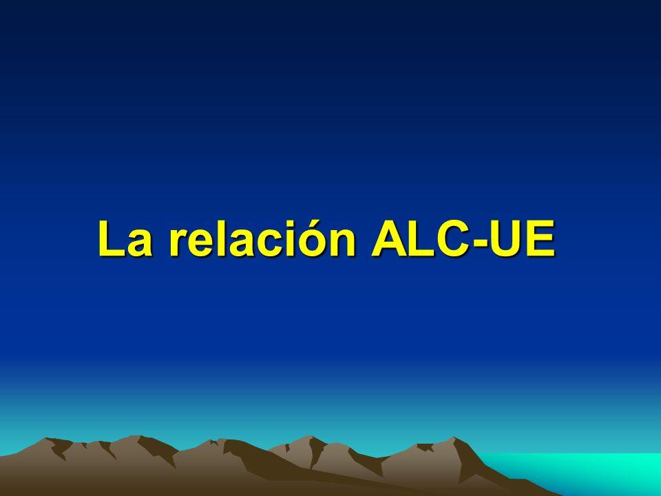 Ambitos de la Asociación estratégica ALC-UE Diálogo Político Comercio Cooperación