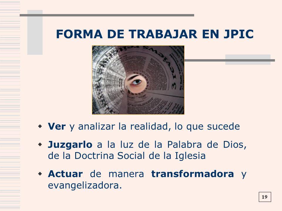 FORMA DE TRABAJAR EN JPIC Ver y analizar la realidad, lo que sucede Juzgarlo a la luz de la Palabra de Dios, de la Doctrina Social de la Iglesia Actua