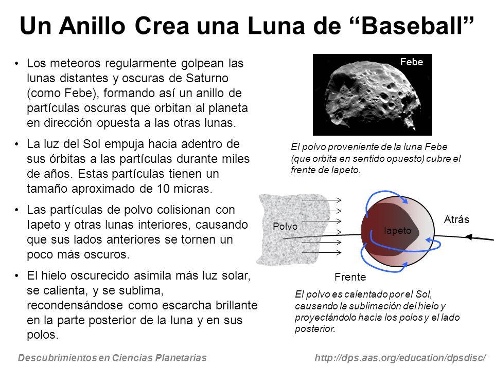 Descubrimientos en Ciencias Planetariashttp://dps.aas.org/education/dpsdisc/ El Panorama General Las lunas planetarias pueden ser pintadas a un nivel global por causas externas, como lo es la deposición de polvo proveniente de otros lados.