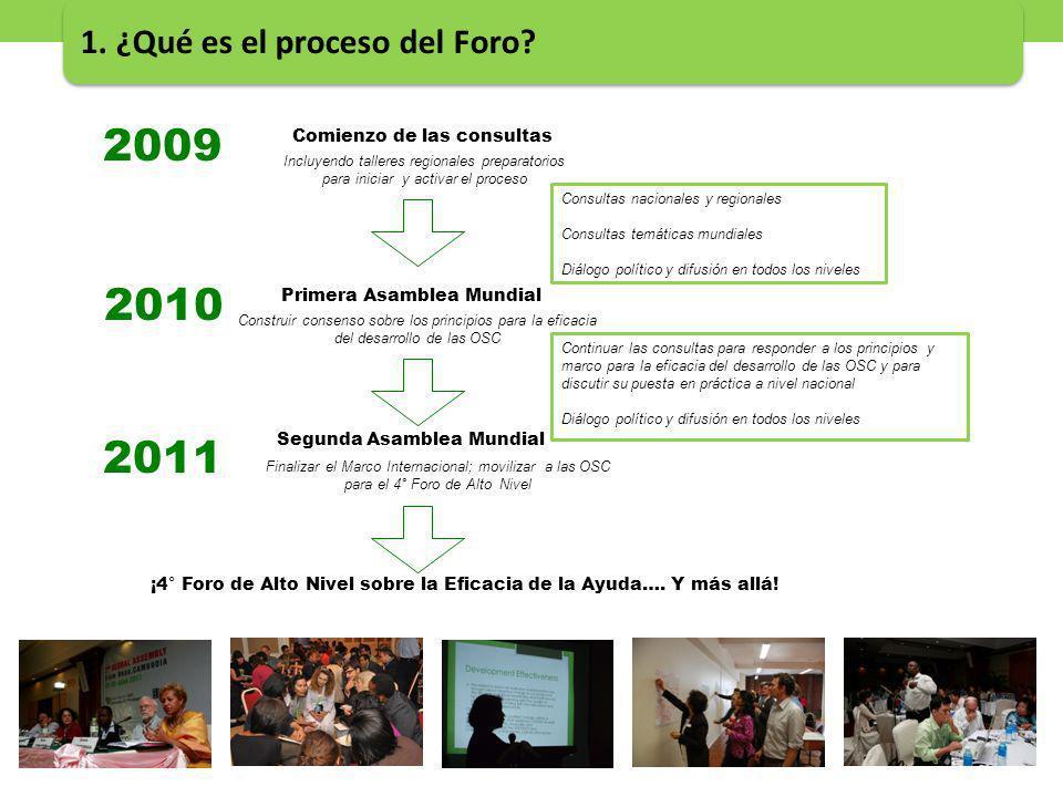 2009 2010 2011 Primera Asamblea Mundial Segunda Asamblea Mundial Comienzo de las consultas ¡4° Foro de Alto Nivel sobre la Eficacia de la Ayuda…. Y má