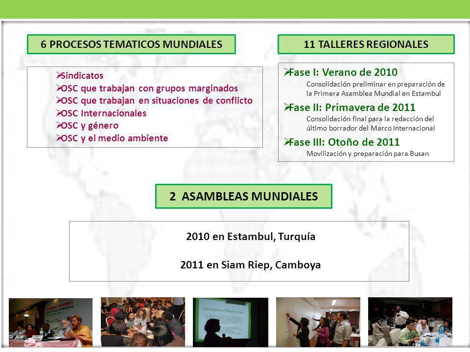 6 PROCESOS TEMATICOS MUNDIALES Sindicatos OSC que trabajan con grupos marginados OSC que trabajan en situaciones de conflicto OSC Internacionales OSC
