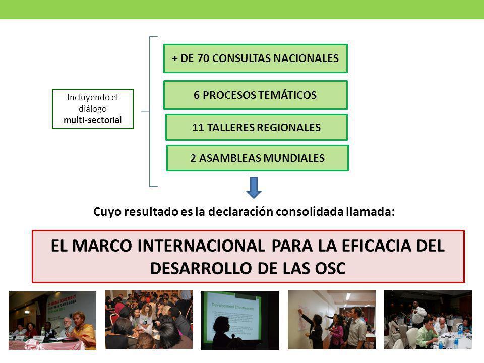 + DE 70 CONSULTAS NACIONALES 6 PROCESOS TEMÁTICOS 11 TALLERES REGIONALES 2 ASAMBLEAS MUNDIALES EL MARCO INTERNACIONAL PARA LA EFICACIA DEL DESARROLLO