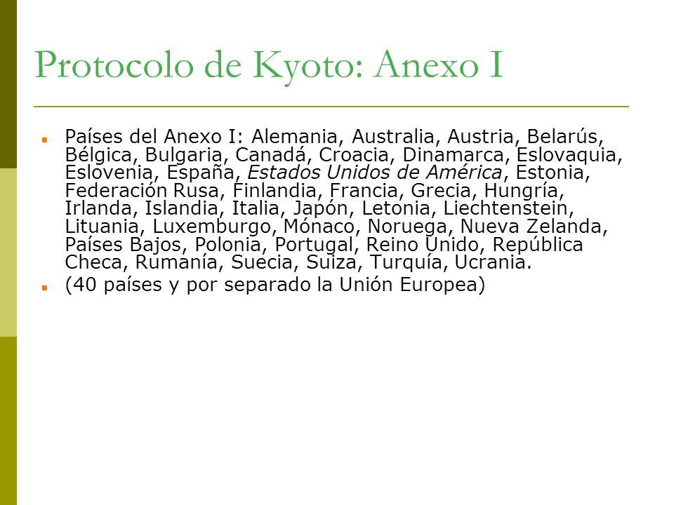 Protocolo de Kyoto: Anexo I Países del Anexo I: Alemania, Australia, Austria, Belarús, Bélgica, Bulgaria, Canadá, Croacia, Dinamarca, Eslovaquia, Eslo