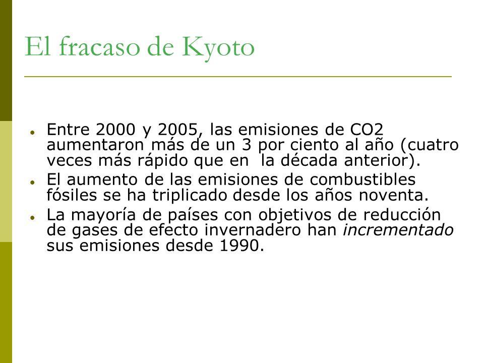 El fracaso de Kyoto Entre 2000 y 2005, las emisiones de CO2 aumentaron más de un 3 por ciento al año (cuatro veces más rápido que en la década anterio