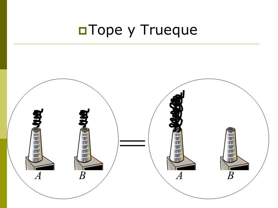 Tope y Trueque AABB