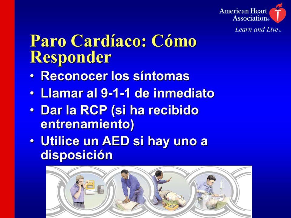 Paro Cardíaco: Cómo Responder Reconocer los síntomasReconocer los síntomas Llamar al 9-1-1 de inmediatoLlamar al 9-1-1 de inmediato Dar la RCP (si ha