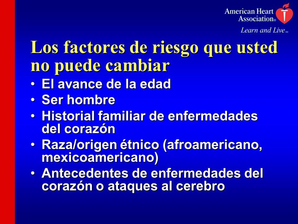 Los factores de riesgo que usted no puede cambiar El avance de la edadEl avance de la edad Ser hombreSer hombre Historial familiar de enfermedades del