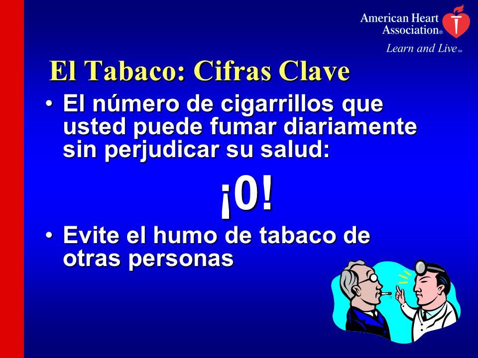 El Tabaco: Cifras Clave El número de cigarrillos que usted puede fumar diariamente sin perjudicar su salud:El número de cigarrillos que usted puede fu