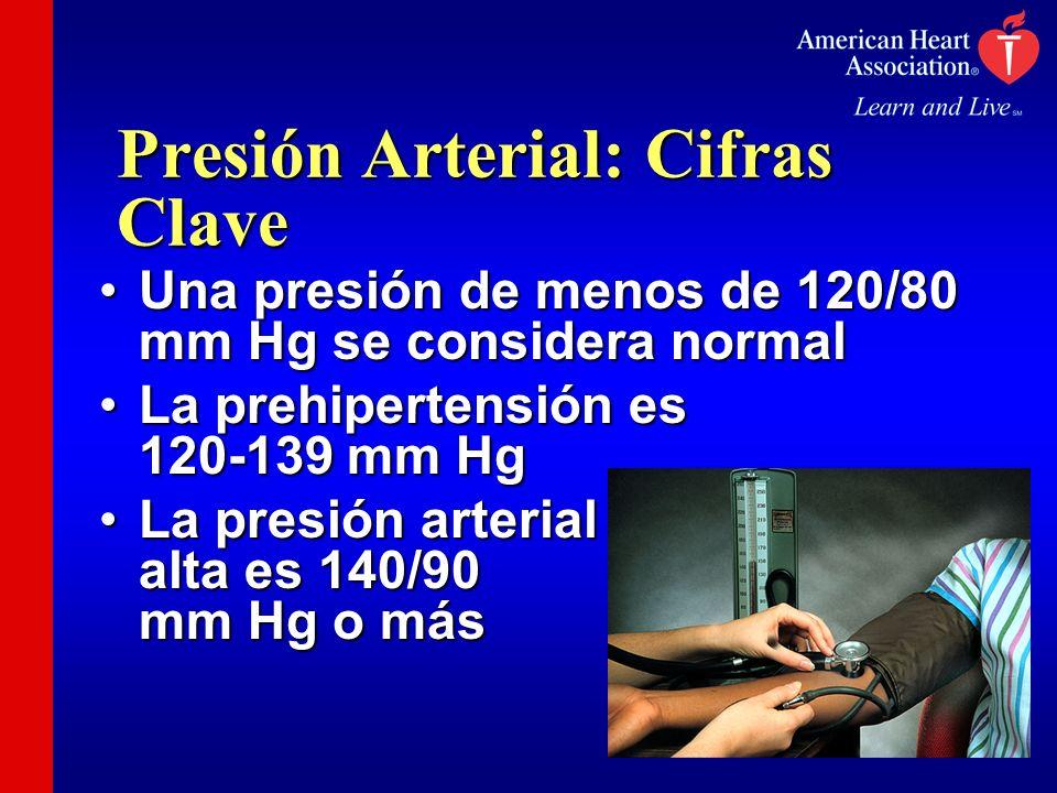 Presión Arterial: Cifras Clave Una presión de menos de 120/80 mm Hg se considera normalUna presión de menos de 120/80 mm Hg se considera normal La pre