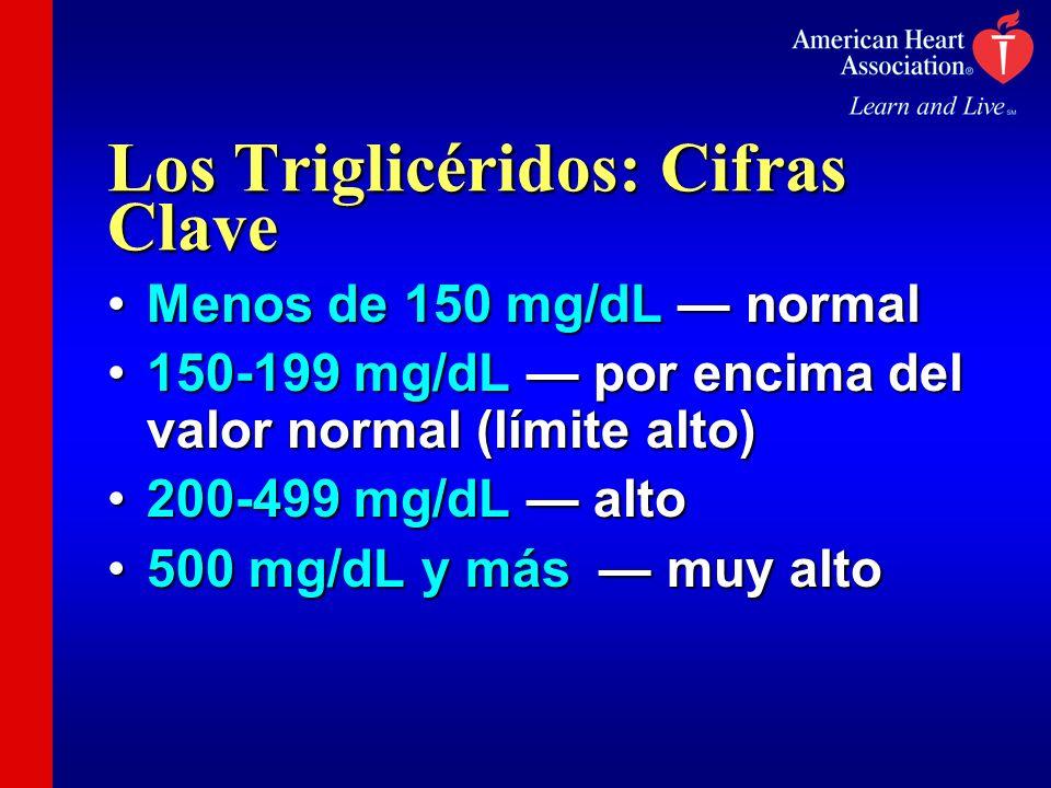Los Triglicéridos: Cifras Clave Menos de 150 mg/dL normalMenos de 150 mg/dL normal 150-199 mg/dL por encima del valor normal (límite alto)150-199 mg/d