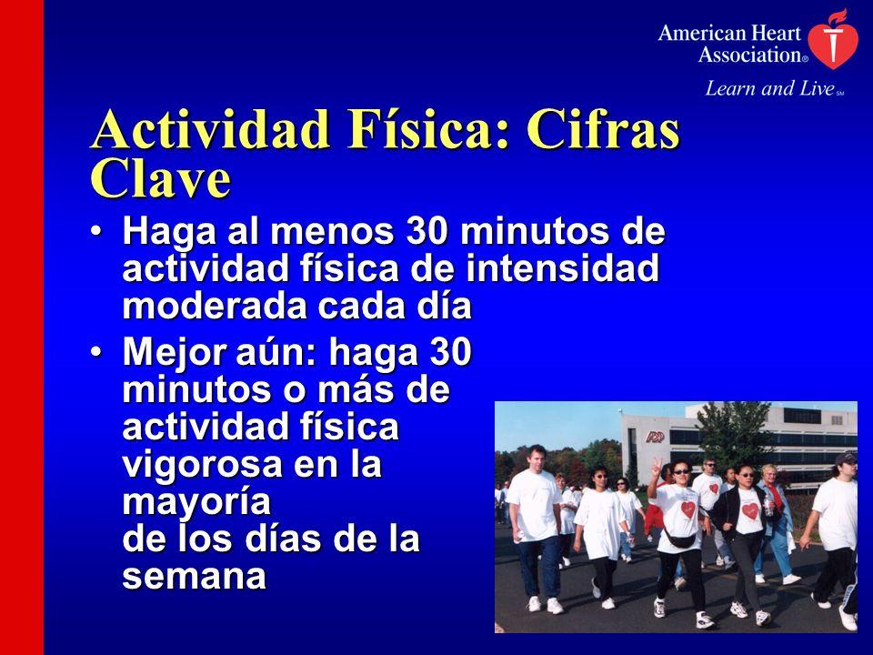 Actividad Física: Cifras Clave Haga al menos 30 minutos de actividad física de intensidad moderada cada díaHaga al menos 30 minutos de actividad físic