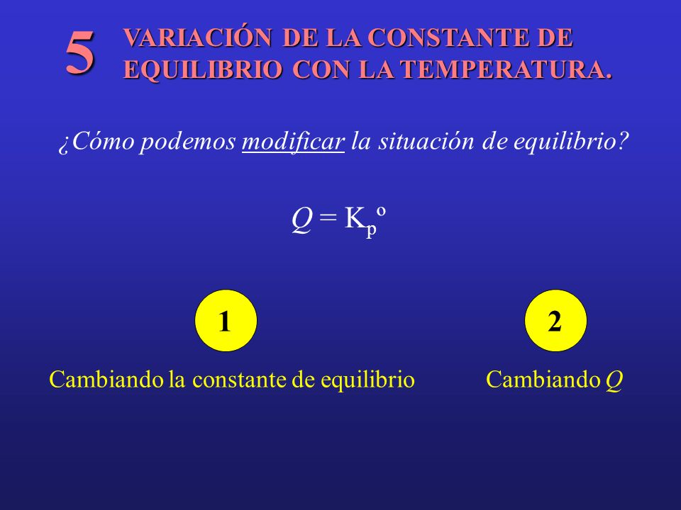 VARIACIÓN DE LA CONSTANTE DE EQUILIBRIO CON LA TEMPERATURA. 5 ¿Cómo podemos modificar la situación de equilibrio? Q = K p º Cambiando la constante de