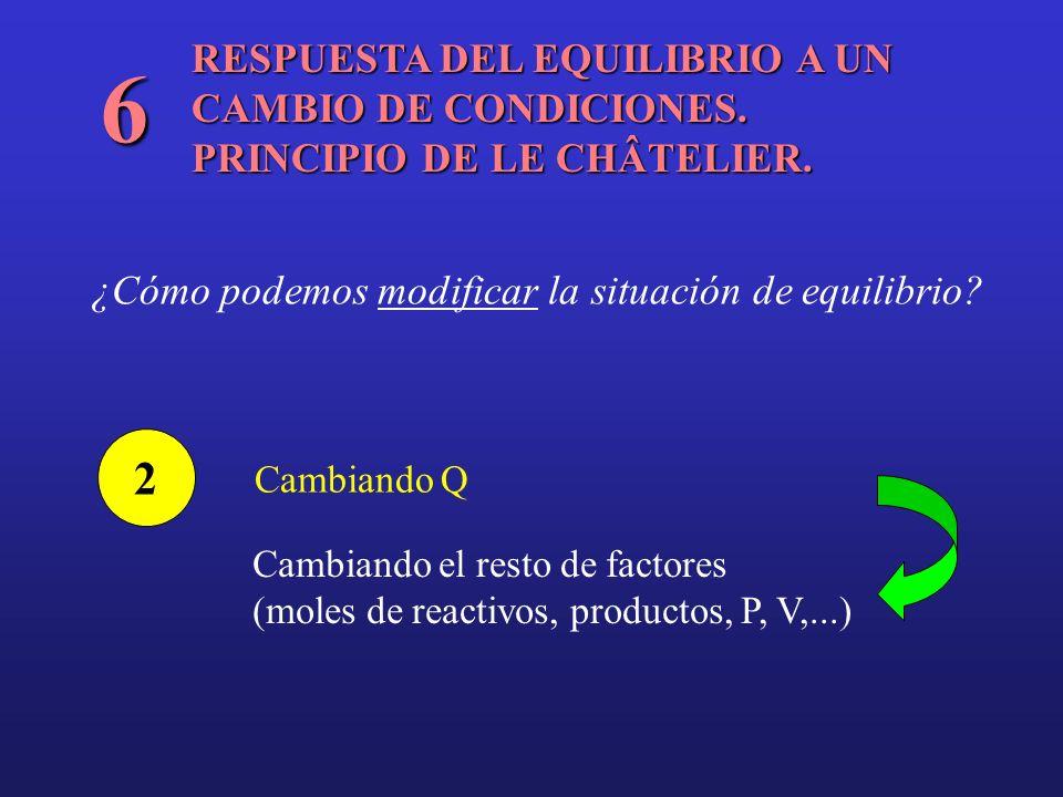 RESPUESTA DEL EQUILIBRIO A UN CAMBIO DE CONDICIONES. PRINCIPIO DE LE CHÂTELIER. 6 Cambiando el resto de factores (moles de reactivos, productos, P, V,