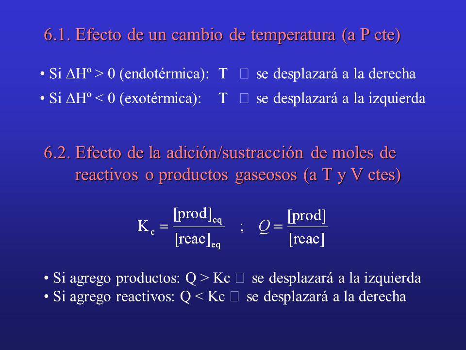 6.1. Efecto de un cambio de temperatura (a P cte) Si Hº > 0 (endotérmica): T se desplazará a la derecha Si Hº < 0 (exotérmica): T se desplazará a la i