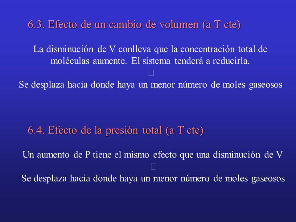 6.3. Efecto de un cambio de volumen (a T cte) 6.4. Efecto de la presión total (a T cte) La disminución de V conlleva que la concentración total de mol