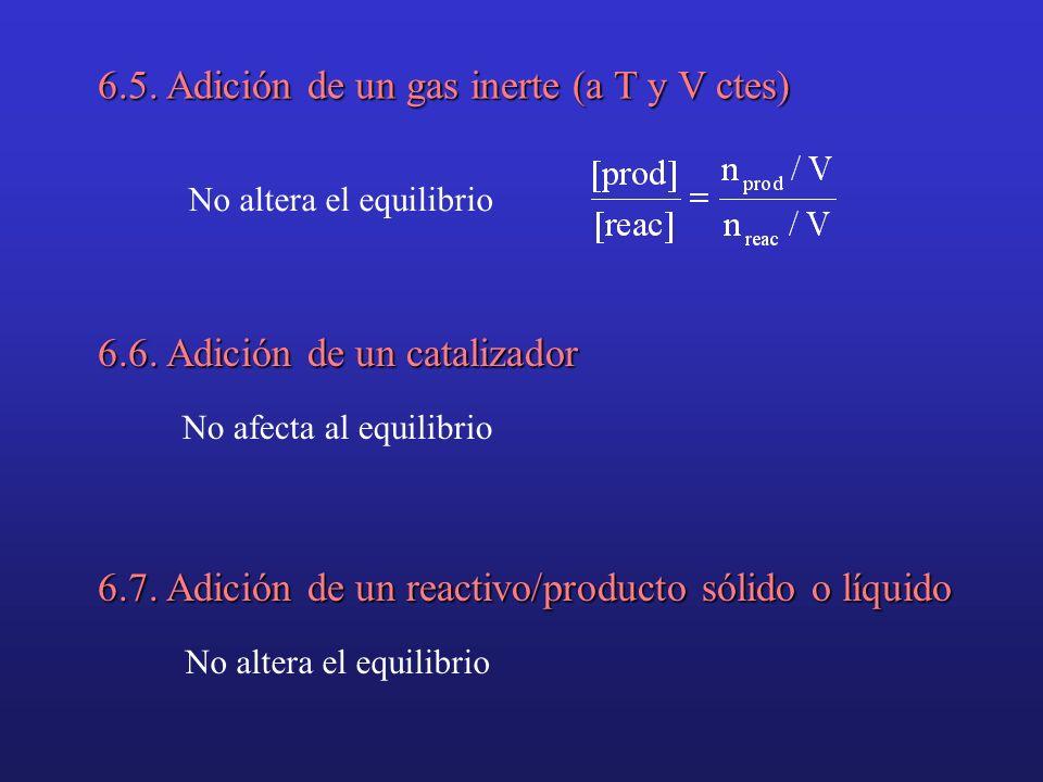 6.5. Adición de un gas inerte (a T y V ctes) 6.6. Adición de un catalizador No altera el equilibrio No afecta al equilibrio 6.7. Adición de un reactiv