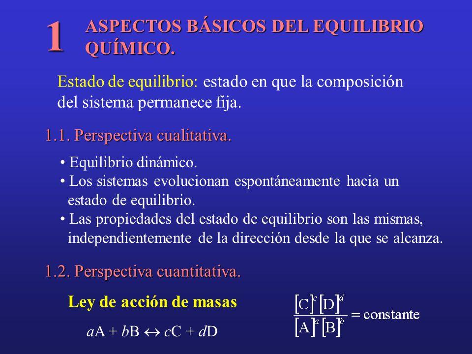 ASPECTOS BÁSICOS DEL EQUILIBRIO QUÍMICO. 1 Estado de equilibrio: estado en que la composición del sistema permanece fija. Equilibrio dinámico. Los sis