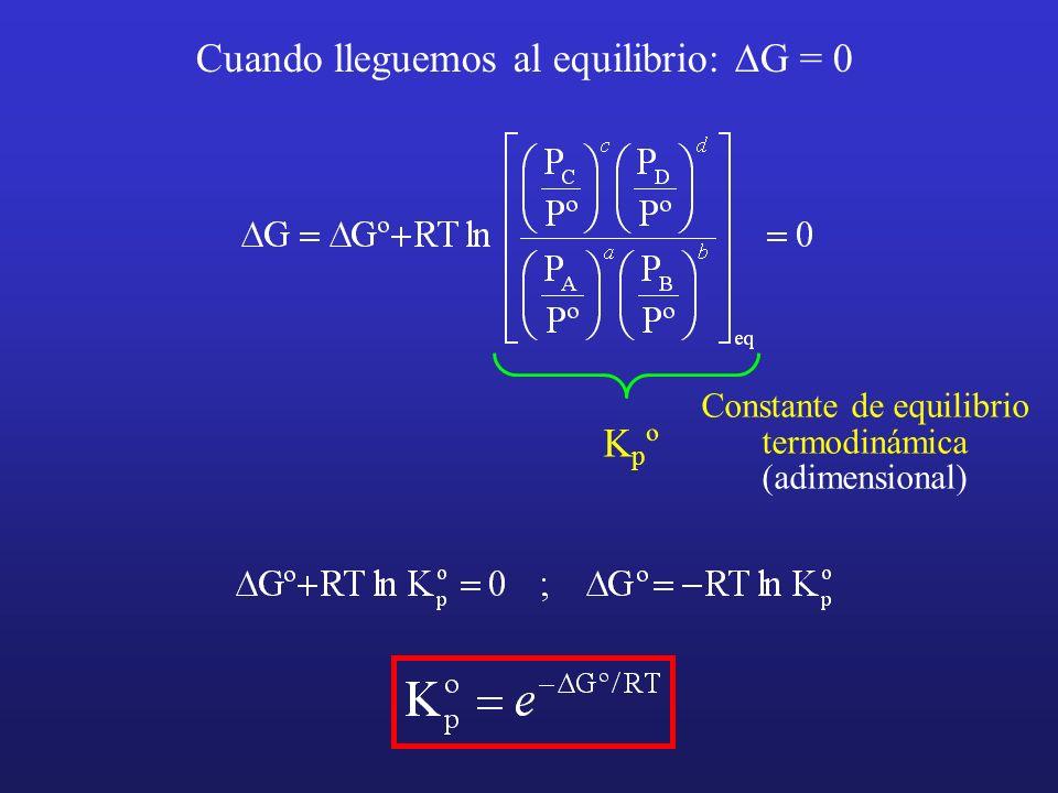 Cuando lleguemos al equilibrio: G = 0 KpºKpº Constante de equilibrio termodinámica (adimensional)