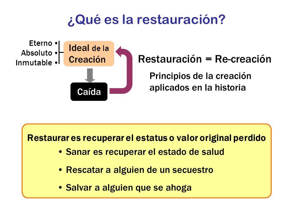 Restaurar es recuperar el estatus o valor original perdido Ideal de la Creación Caída Restauración = Re-creación Sanar es recuperar el estado de salud