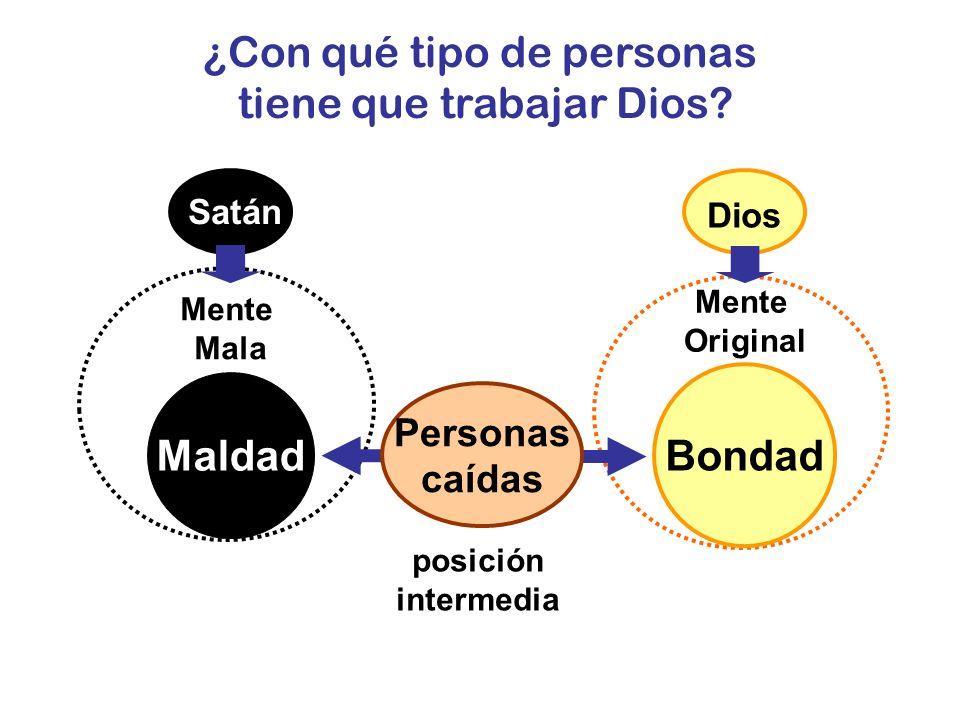 posición intermedia Maldad Personas caídas Mente Mala Satán Bondad Mente Original Dios ¿Con qué tipo de personas tiene que trabajar Dios?
