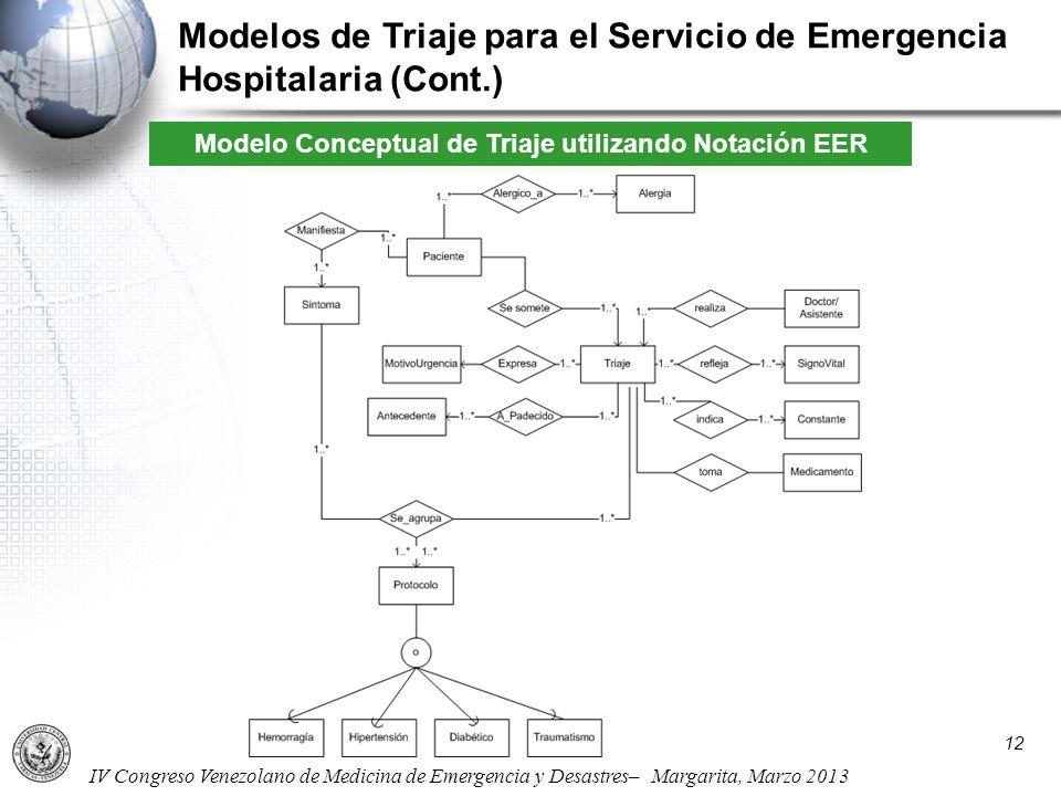 IV Congreso Venezolano de Medicina de Emergencia y Desastres– Margarita, Marzo 2013 12 Modelo Conceptual de Triaje utilizando Notación EER Modelos de