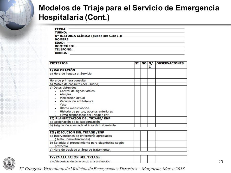 IV Congreso Venezolano de Medicina de Emergencia y Desastres– Margarita, Marzo 2013 13 Modelos de Triaje para el Servicio de Emergencia Hospitalaria (