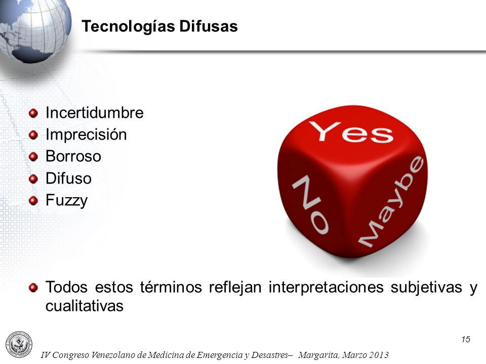 IV Congreso Venezolano de Medicina de Emergencia y Desastres– Margarita, Marzo 2013 Tecnologías Difusas 15 Incertidumbre Imprecisión Borroso Difuso Fu