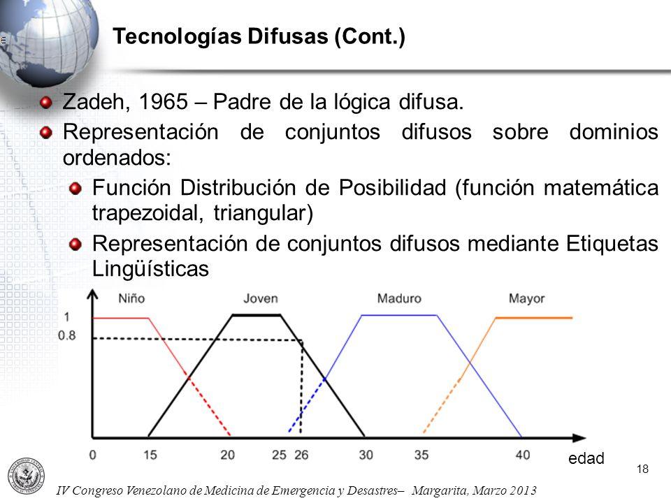 IV Congreso Venezolano de Medicina de Emergencia y Desastres– Margarita, Marzo 2013 Tecnologías Difusas (Cont.) 18 Zadeh, 1965 – Padre de la lógica di