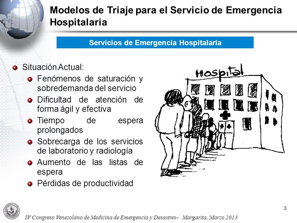 IV Congreso Venezolano de Medicina de Emergencia y Desastres– Margarita, Marzo 2013 Situación Actual: Fenómenos de saturación y sobredemanda del servi