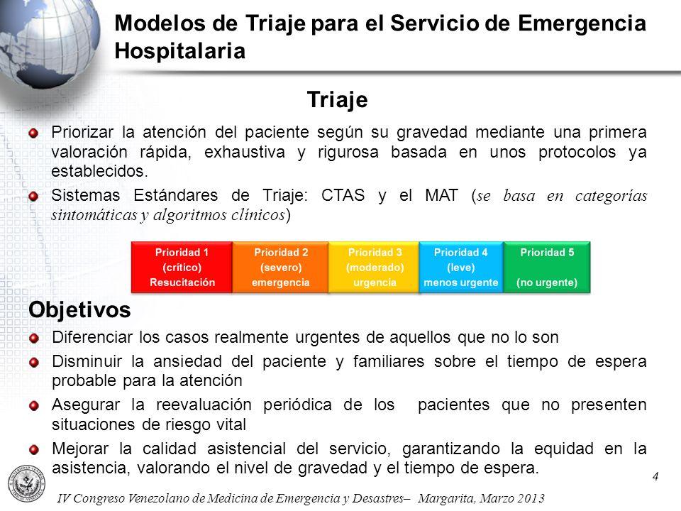 IV Congreso Venezolano de Medicina de Emergencia y Desastres– Margarita, Marzo 2013 Triaje Priorizar la atención del paciente según su gravedad median