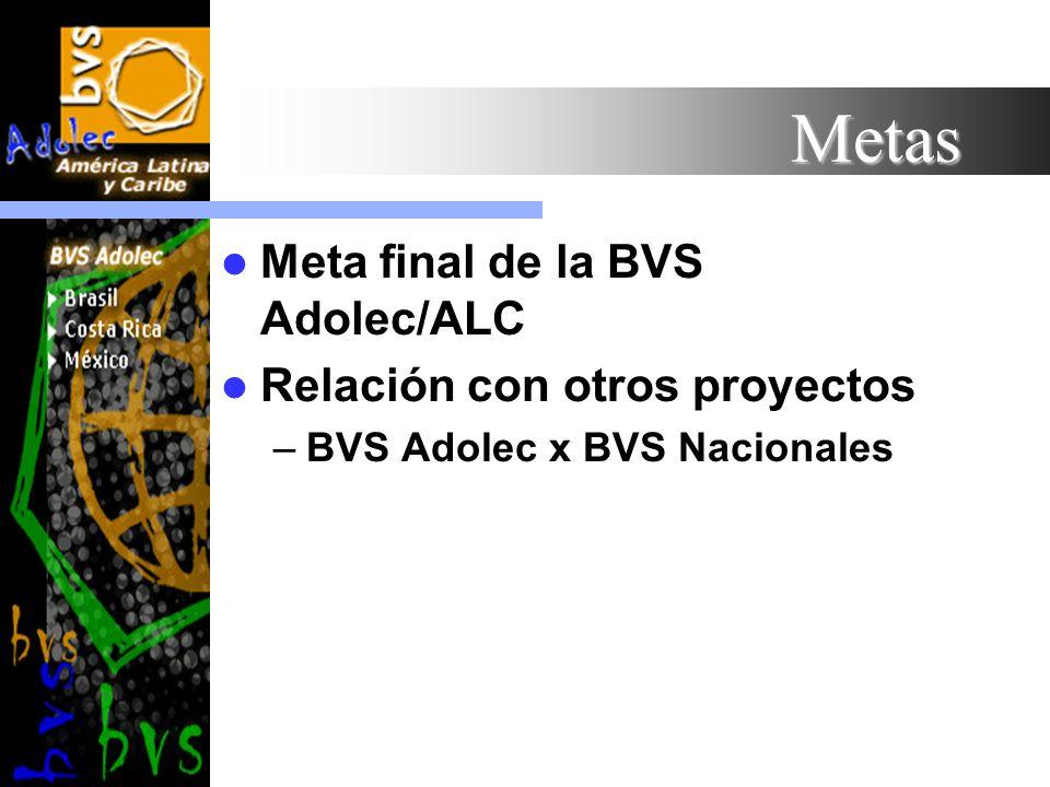 Metas Meta final de la BVS Adolec/ALC Relación con otros proyectos –BVS Adolec x BVS Nacionales