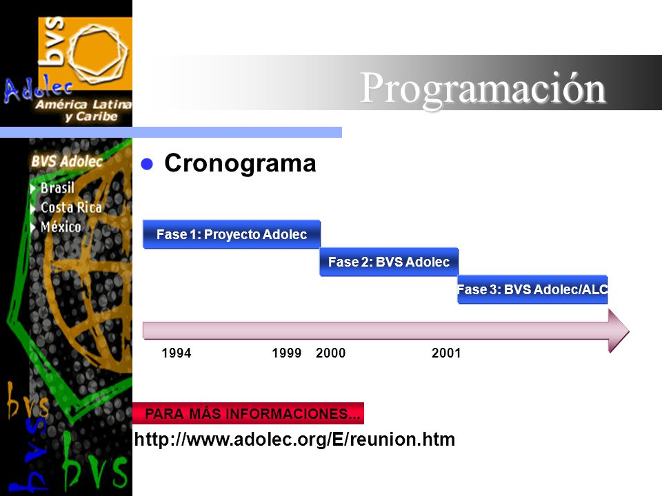 Programación Cronograma PARA MÁS INFORMACIONES... http://www.adolec.org/E/reunion.htm Fase 1: Proyecto Adolec Fase 2: BVS Adolec Fase 3: BVS Adolec/AL