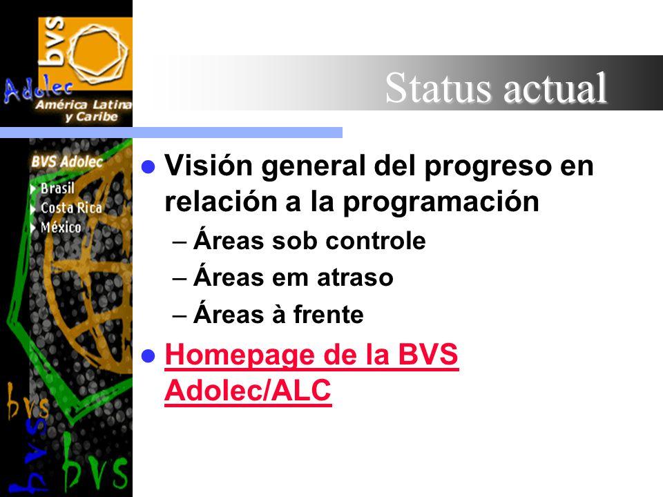 Status actual Visión general del progreso en relación a la programación –Áreas sob controle –Áreas em atraso –Áreas à frente Homepage de la BVS Adolec