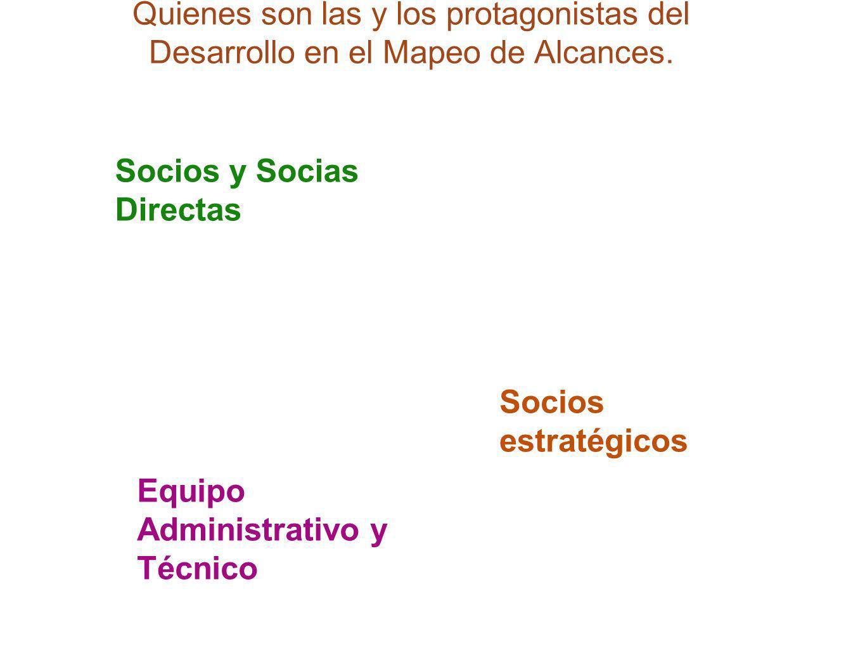 Quienes son las y los protagonistas del Desarrollo en el Mapeo de Alcances. Socios y Socias Directas Socios estratégicos Equipo Administrativo y Técni