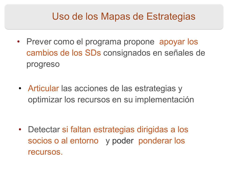 24 Uso de los Mapas de Estrategias Prever como el programa propone apoyar los cambios de los SDs consignados en señales de progreso Articular las acci