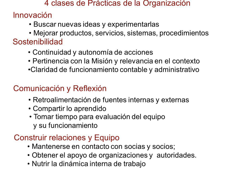 58 4 clases de Prácticas de la Organización Buscar nuevas ideas y experimentarlas Mejorar productos, servicios, sistemas, procedimientos Retroalimenta