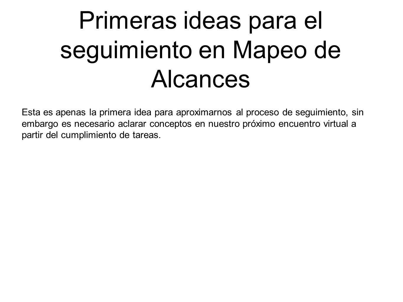 Primeras ideas para el seguimiento en Mapeo de Alcances Esta es apenas la primera idea para aproximarnos al proceso de seguimiento, sin embargo es necesario aclarar conceptos en nuestro próximo encuentro virtual a partir del cumplimiento de tareas.