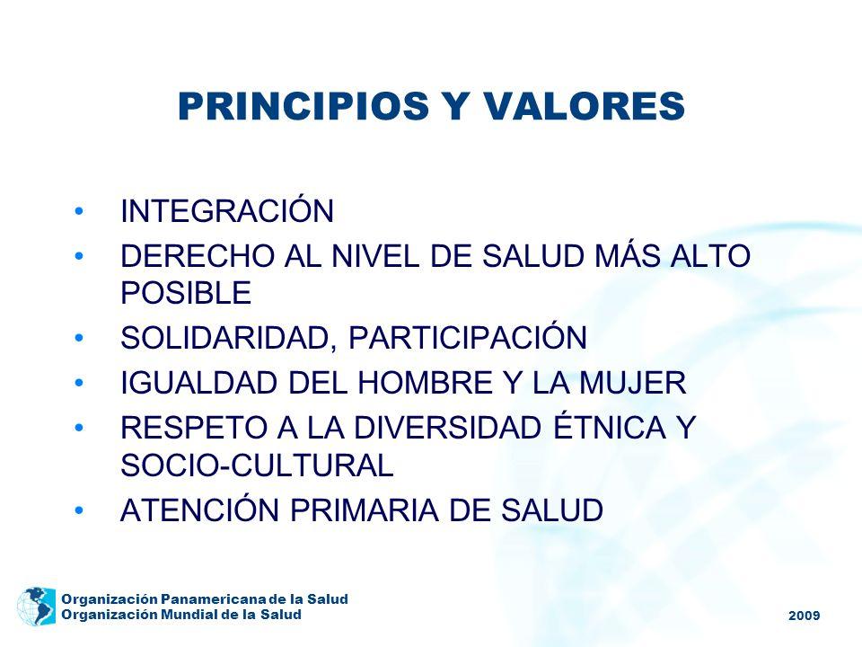 2009 Organización Panamericana de la Salud Organización Mundial de la Salud PRINCIPIOS Y VALORES INTEGRACIÓN DERECHO AL NIVEL DE SALUD MÁS ALTO POSIBL