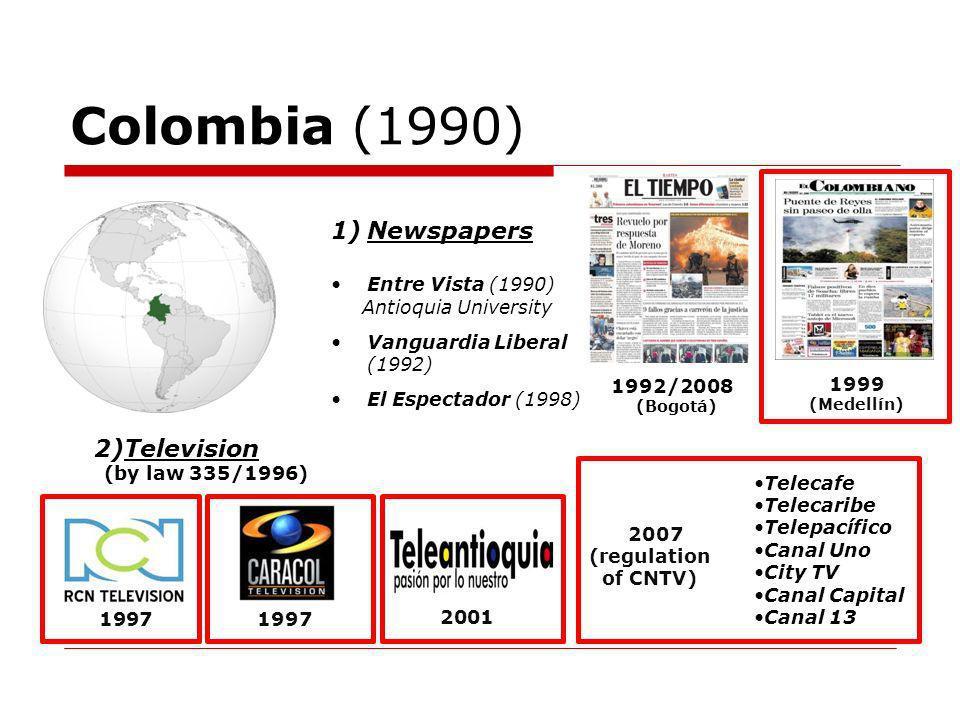 Bolivia (1990) 2005-2010 (Santa Cruz) 1990: La Razón Grupo de Prensa Líder One Ombudsman for 8 newspapers in different cities (2003-2005): El Deber El Norte La Prensa Los Tiempos Correo del Sur El Potosí Nuevo Sur El Alteño