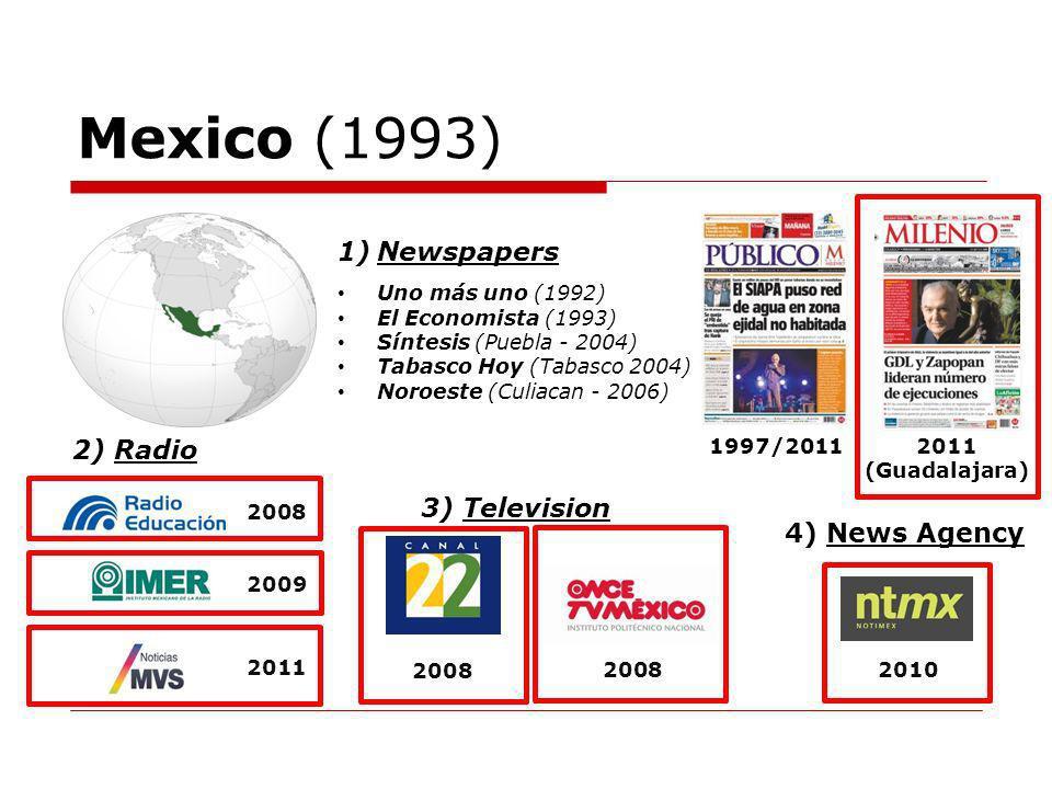 Can News Ombudsmen do everything? ARGENTINA ECUADOR