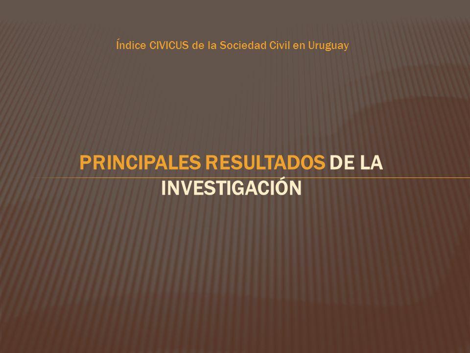 PRINCIPALES RESULTADOS DE LA INVESTIGACIÓN Índice CIVICUS de la Sociedad Civil en Uruguay