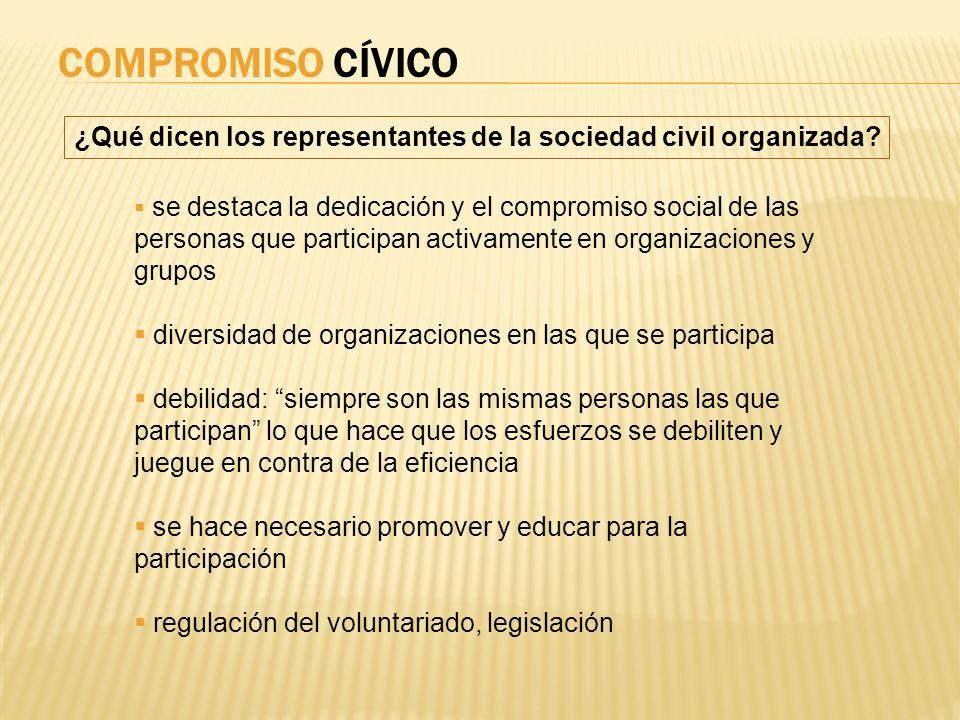 COMPROMISO CÍVICO ¿Qué dicen los representantes de la sociedad civil organizada? se destaca la dedicación y el compromiso social de las personas que p