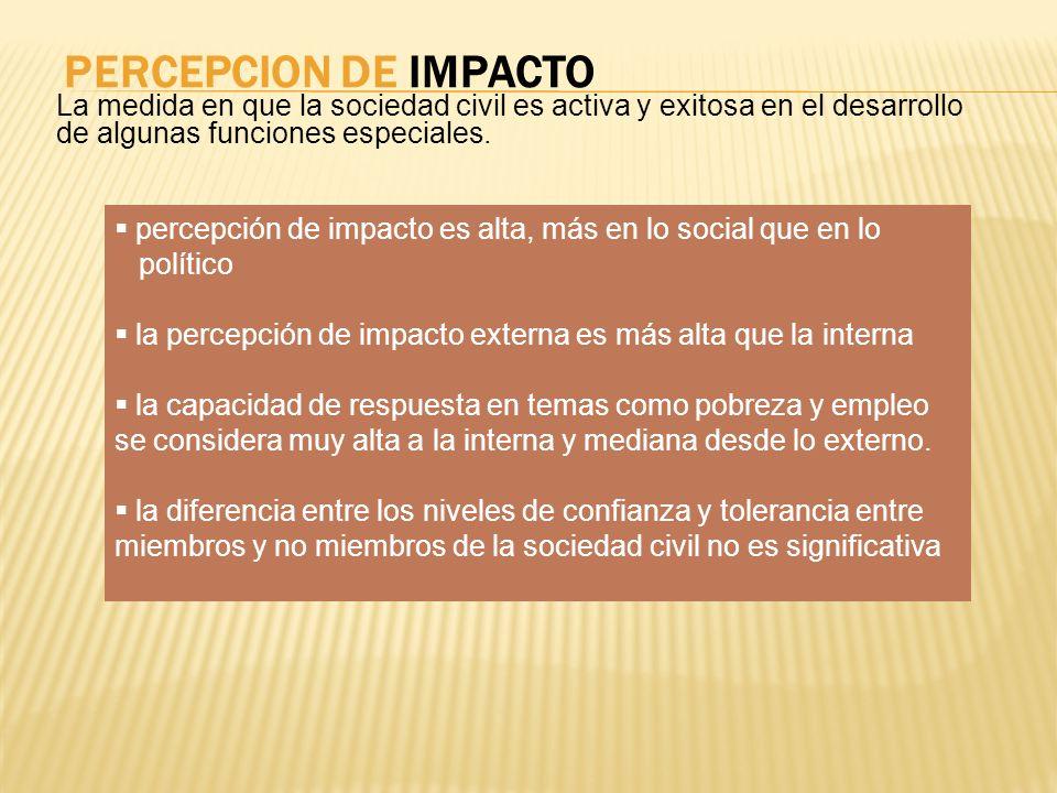 PERCEPCION DE IMPACTO La medida en que la sociedad civil es activa y exitosa en el desarrollo de algunas funciones especiales. percepción de impacto e