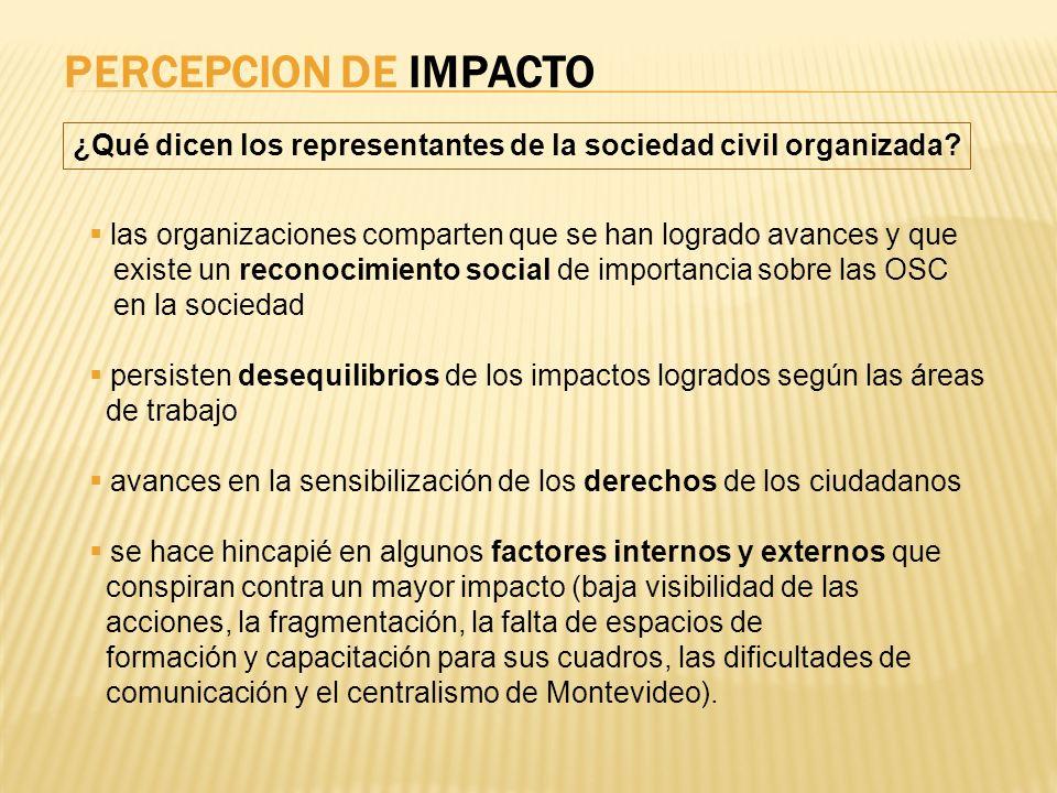 PERCEPCION DE IMPACTO ¿Qué dicen los representantes de la sociedad civil organizada? las organizaciones comparten que se han logrado avances y que exi