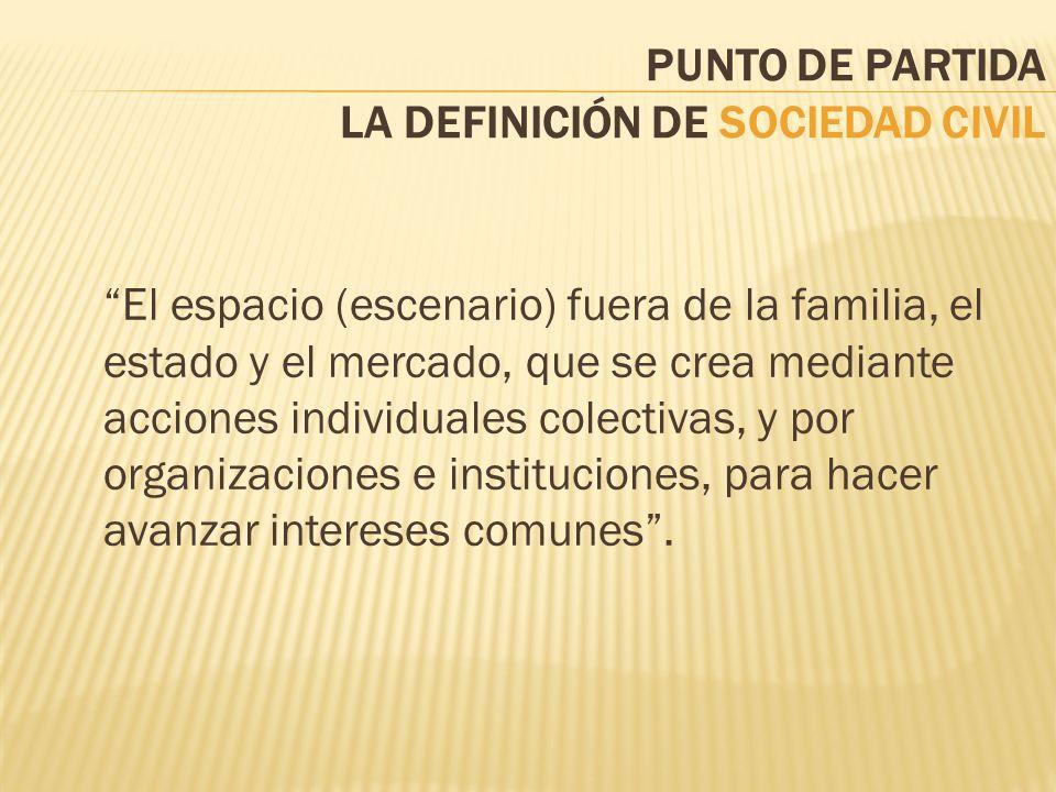 PUNTO DE PARTIDA LA DEFINICIÓN DE SOCIEDAD CIVIL El espacio (escenario) fuera de la familia, el estado y el mercado, que se crea mediante acciones ind